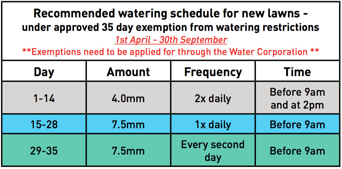 WateringSchedule1